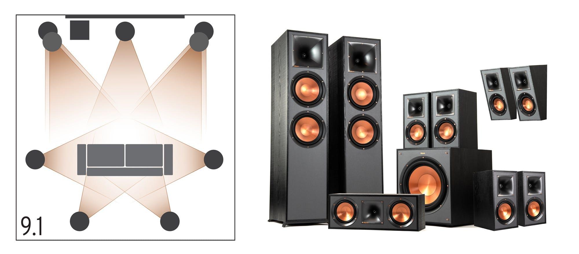 Klipsch surround sound 9,1 home theater configuration